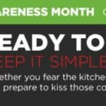 celiac-awareness-month-2012_kiss-banner_final-21